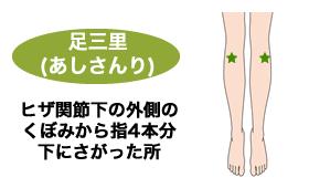 tsubo_kikyo