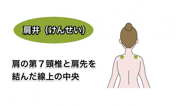 ツボ肩井の図版tsubo_kensei