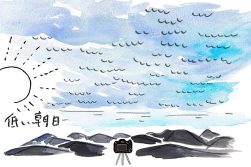 うろこ雲撮影レシピ