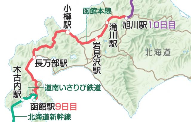 新幹線 ルート 北海道