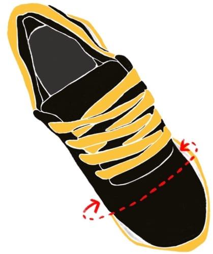 自分の足に合う靴のサイズ(目安編)