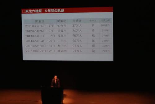 2011年から6年間行なわれた東北絆六魂祭の実施実績を紹介