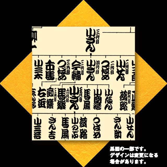 橘左近氏による東京の落語家の師弟系図