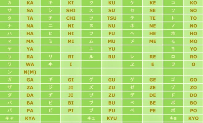「姓→名」へ変更は必要?「名→姓」ローマ字表記は、実はとても日本的【世界が変わる異文化理解レッスン 基礎編15】