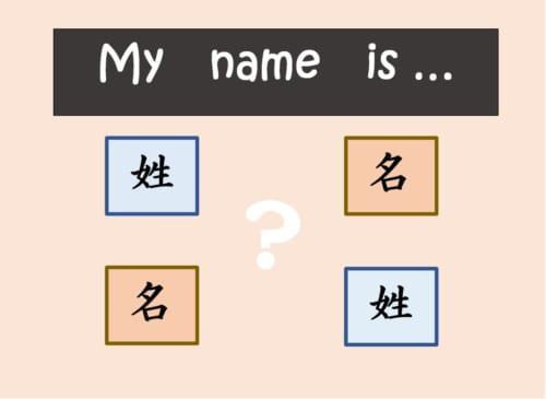 中国、韓国がお手本? 日本人の「名前の文化」とローマ字表記を考える【世界が変わる異文化理解レッスン 基礎編16】