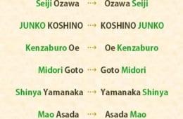 ラストネームがファーストネームに? 「海外でも日本式に『姓』が最初」で起こる混乱とは【世界が変わる異文化理解レッスン 基礎編17】