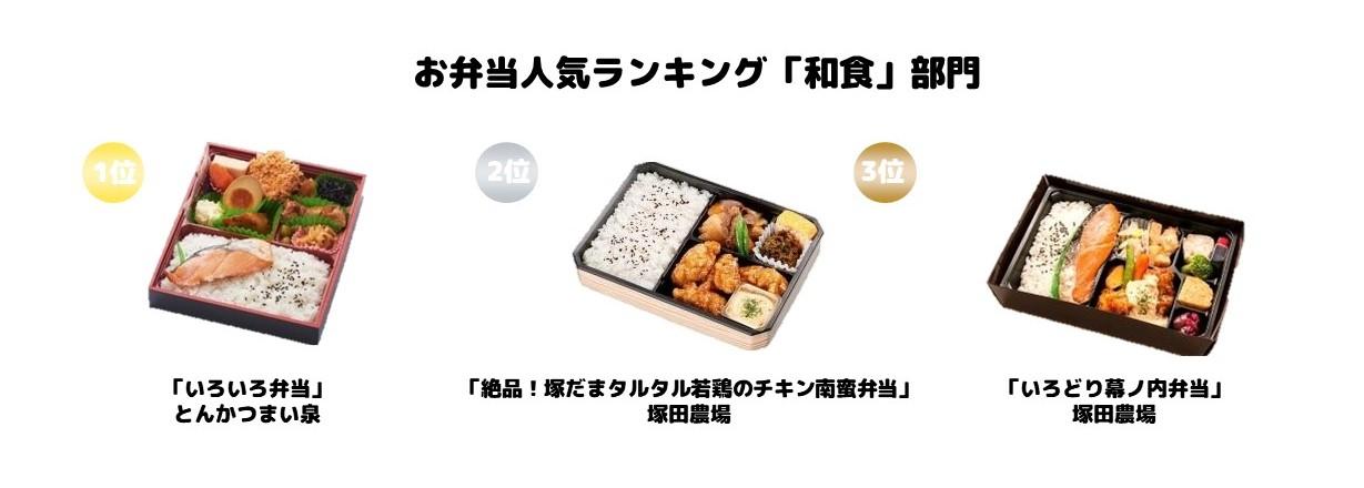 ジャンル別お弁当人気ランキング「和食」部門