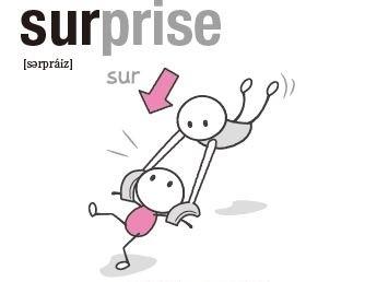 surpriseのイラスト(本書52pより)