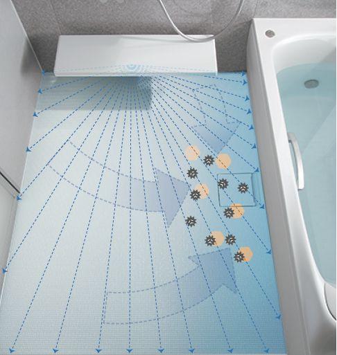 「床ワイパー洗浄」が床面に「きれい除菌水」を散布。水道水で角質や皮脂汚れを洗浄し、「きれい除菌水」がカビやピンク汚れを抑制。