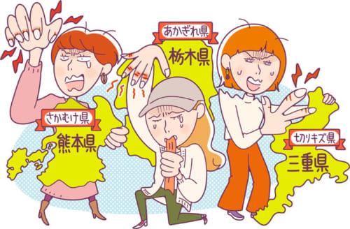 「あかぎれ県」全国TOPは栃木県! 「さかむけ県」1位は熊本県、「切りキズ県」1位は三重県に