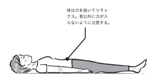 首のトレーニングの準備姿勢