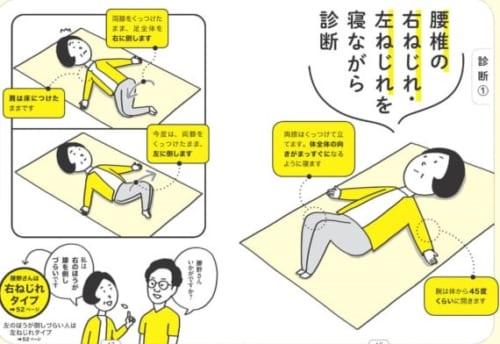 右ねじれ・左ねじれの診断(本書46~47pより)