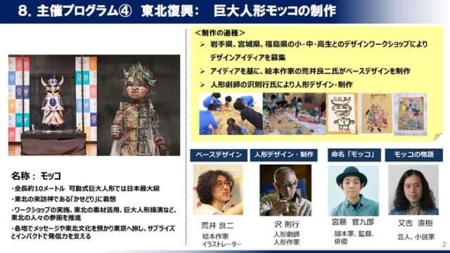 モッコを東北から東京に運ぶプロジェクト「しあわせはこぶ旅モッコが復興を歩む東北からTOKYOへ」は、福島県出身で東北復興関連のプロジェクトを数多く手がける箭内道彦氏がクリエイティブディレクターを務める。